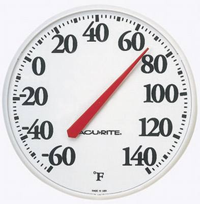 Accurite 12 1/2 inch Basic Thermometer